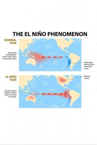 The Mystery of El Niño