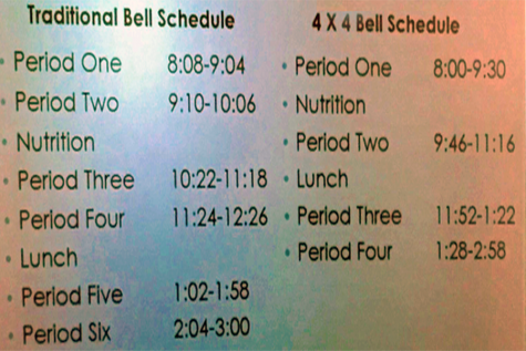 4×4 Schedule: What is it?